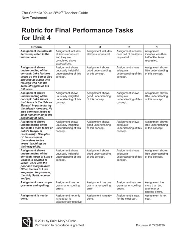 unit 4 rubric Name: date _____ unit 4 task 4: skit/play rubric category/score 4 3 2 1 elements of a play/skit play/skit includes the.