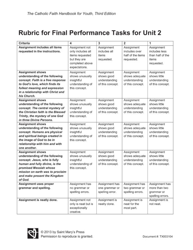 improving performance assessment task 1 View notes - bsbmgt403a - assessment task 2 from bus 610 at mcmaster university report of improve customer service of the paper plane manufacturing company this report is to review performance of.