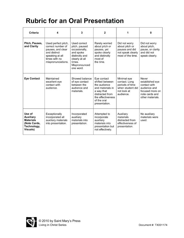 Rubric for an Oral Presentation | Saint Mary's Press