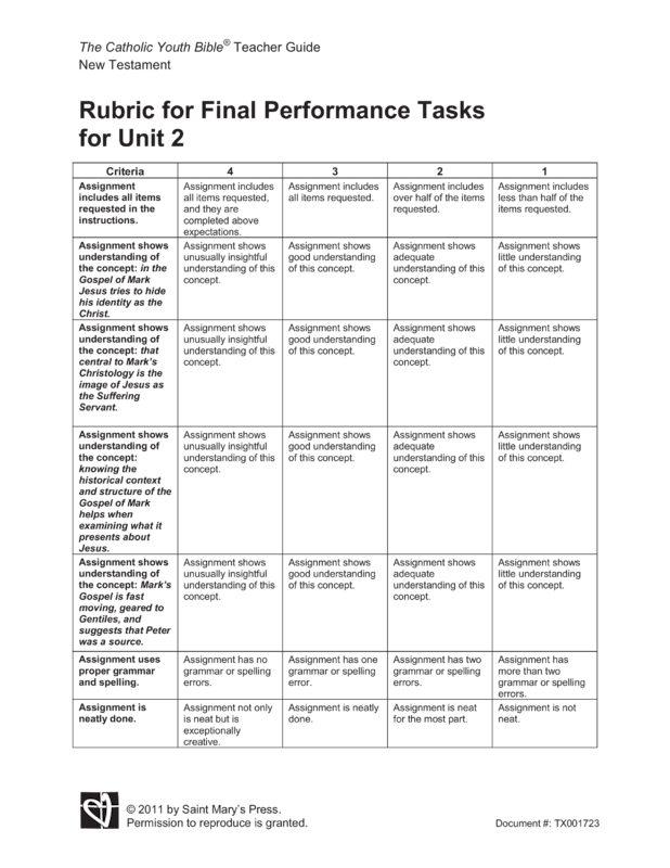 performance evaluation task essay Sample of performance evaluation essay (you can also order custom written performance evaluation essay.
