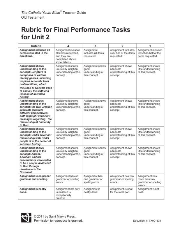 Unit 10 task 2 1 list 4