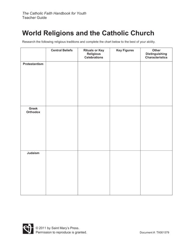 world religions report catholics Cross statistics and forecasts for world religions: 1800-2025: the graphs and  data below are based on the status of global mission issued by gordon-conwell .